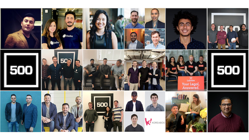 Featured image: 500 Startups via Twitter