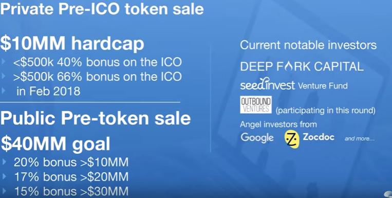 zocdoc-funding